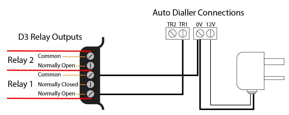 Connecting an Auto-Dialler to a D3